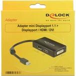 DeLOCK Adapter MiniDisplayport > DisplayPort / HDMI / DVI
