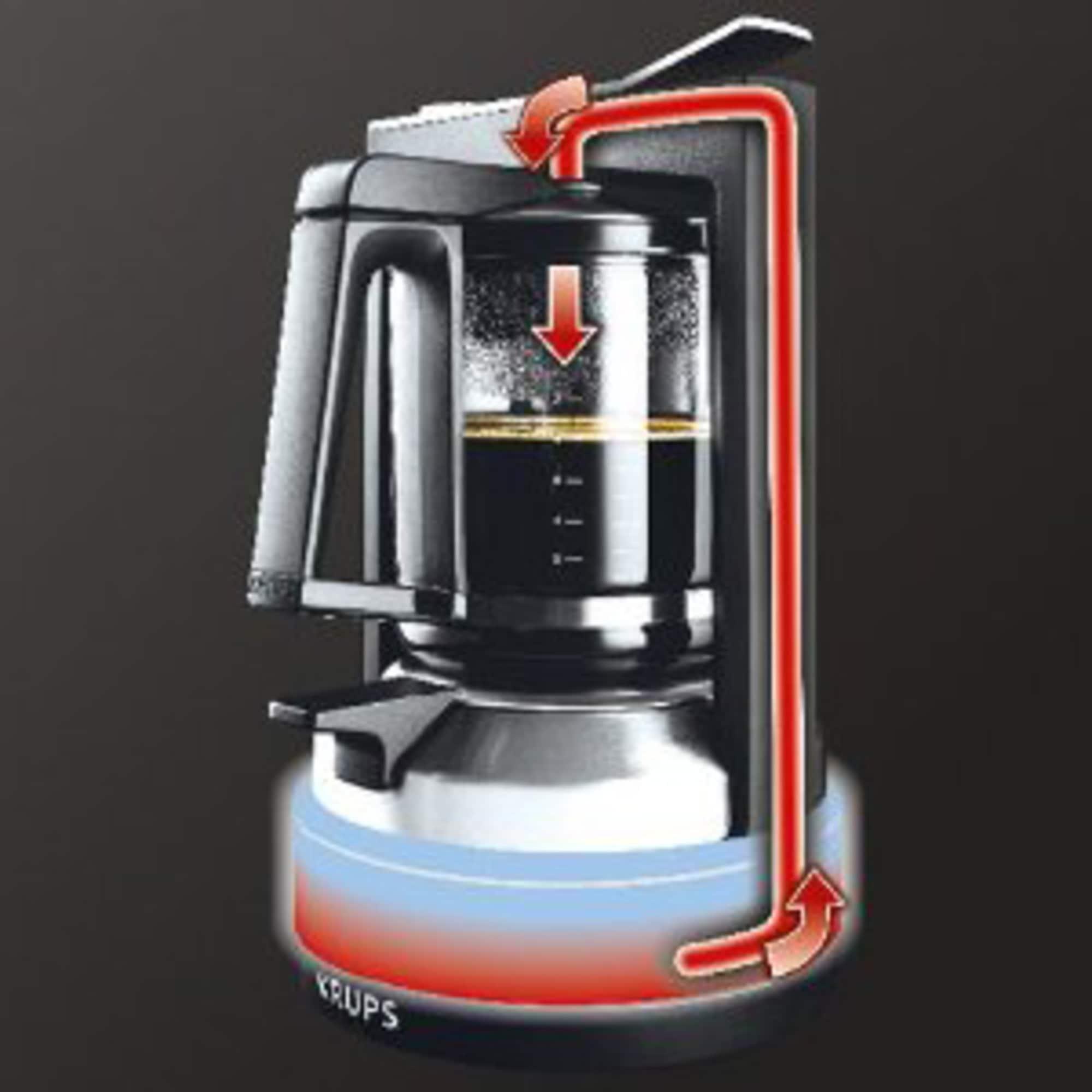 Krups Filtermaschine T8.2 KM 4689