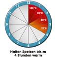 GOURMETmaxx Thermo-Schüsseln Set 3-tlg. blau/lila/limegreen