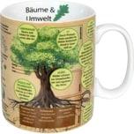 könitz Kaffeebecher Umwelt braun