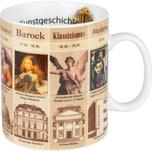 Könitz Kaffeebecher Kunstgeschichte