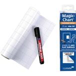 Legamaster Flipchartfolie Magic Chart Nr. 7-159000 A4 kariert PA 25Stück