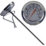STÄDTER Fett- und Frittier-Thermometer ca. 14 cm